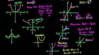 Четные и нечетные функции и числа.