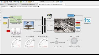 Hydro Power | Concentrated Solar Gas Engine | Standalone Applications | Matlab | Simulink Model