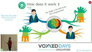 The Agile Mindset - Voxxed Days Singapore 2019