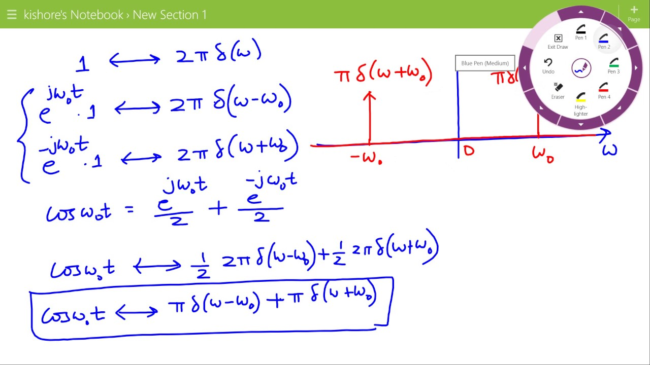 Lecture on Fourier Transform of Sine Function