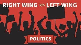Right wing Left wing Politics - वामपंथी दक्षिणपंथी विचारधारा में अंतर जानिए - UPSC/IAS/PCS