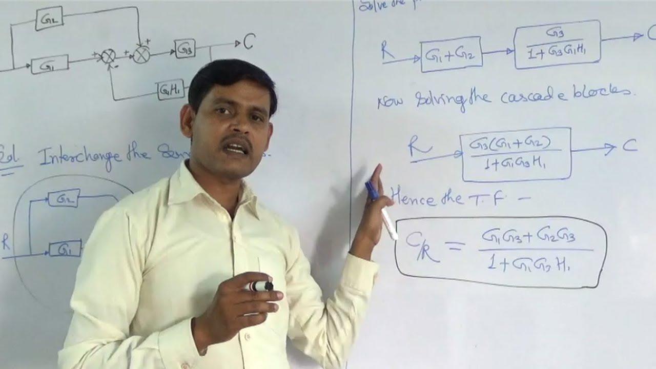 Block Diagram Reduction Technique Problem  1 In Control