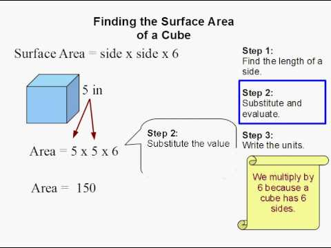 How To Find The Surface Area Of A Cube Youtube