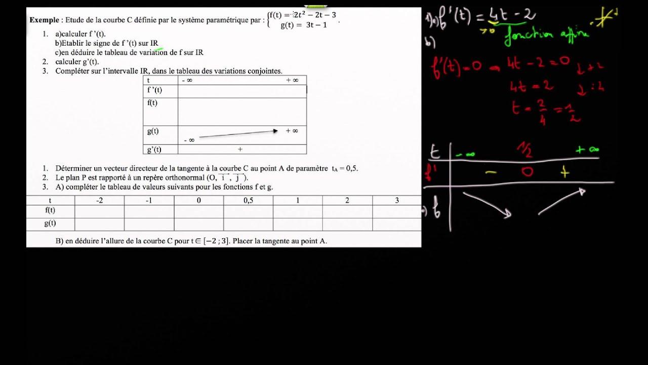 Exemple : 1.c) tableau de variation de f - YouTube