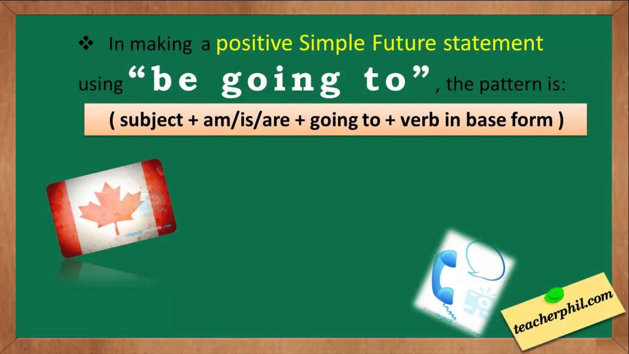 Simple Future Tense Youtube