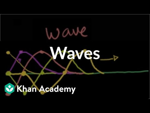 Introduction to waves   Mechanical waves and sound   Physics   Khan Academy