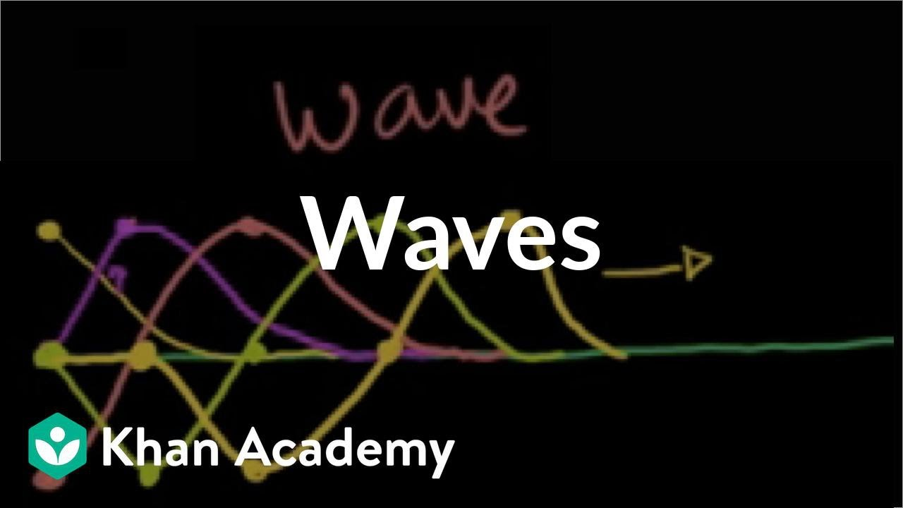 The Nature Of Waves Worksheet Answers
