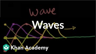 Introduction to waves | Mechanical waves and sound | Physics | Khan Academy