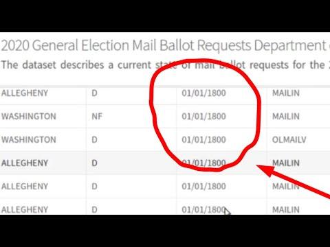 """People"" born in 1800 voting in Pennsylvanian | #Metamucil #Election2020"