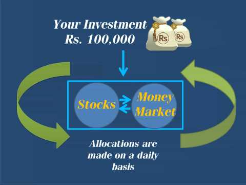 Safe Investment in Pakistan Stock Market with UPPF-I