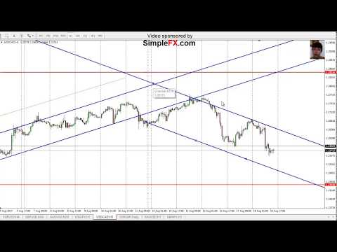 Forex Analysis, 20 - 25th August, Trade Entry Points, Main Pairs, Gold