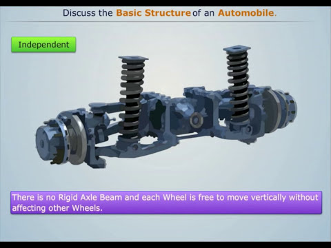 Basic Structure of an Automobile - Magic Marks