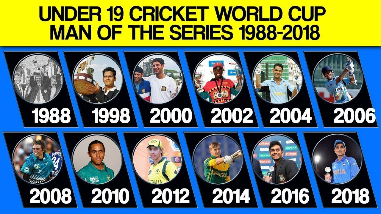 Under 19 Cricket World Cup Man Of The Series List From 1988 To 2018 Youtube