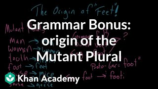 Origin Of The Mutant Plural | The Parts Of Speech | Grammar