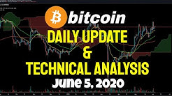 Daily Bitcoin Update & Technical Analysis For June 5, 2020