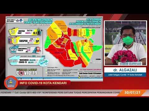 Info Covid-19 Kota Kendari, Jumat, 30 Juli 2021.