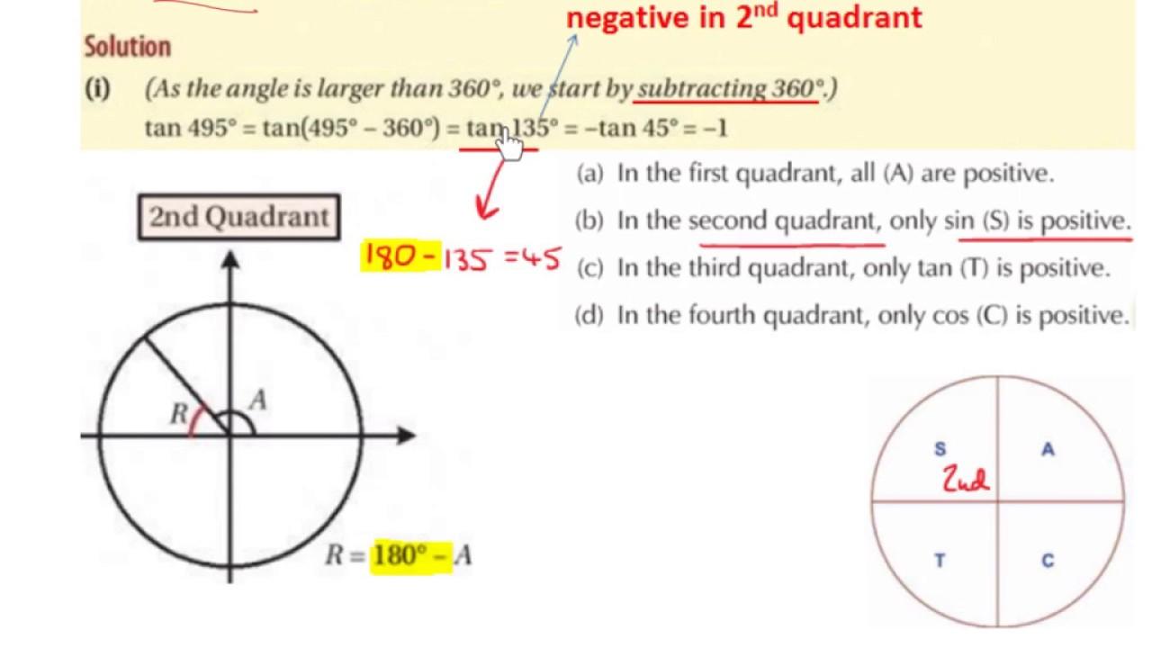 Modern Geometrie Sin Cos Tan Arbeitsblatt Component - Kindergarten ...
