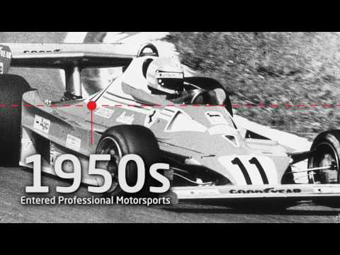 KONI Shock Absorbers History and Overview