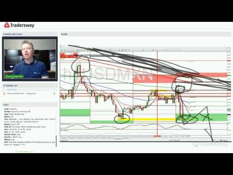 Forex Trading Strategy Webinar Video For Today: (LIVE Tuesday June 6th, 2017)
