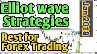Elliot wave Strategies for forex trading: Best trading strategies without indicator's. (18.01.2018)