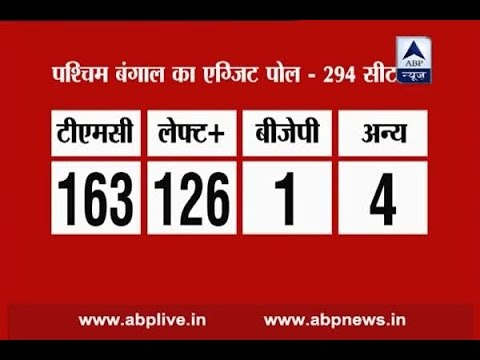 ABP News-Nielsen exit poll: Mamata's magic continues in West Bengal