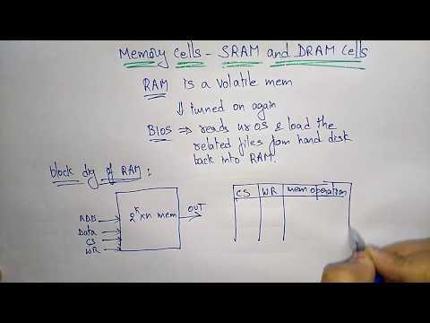SRAM and DRAM   memory cells