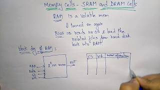 SRAM and DRAM | memory cells