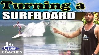 How to Turn a surfboard and Go Down the Line - Learn Surfing