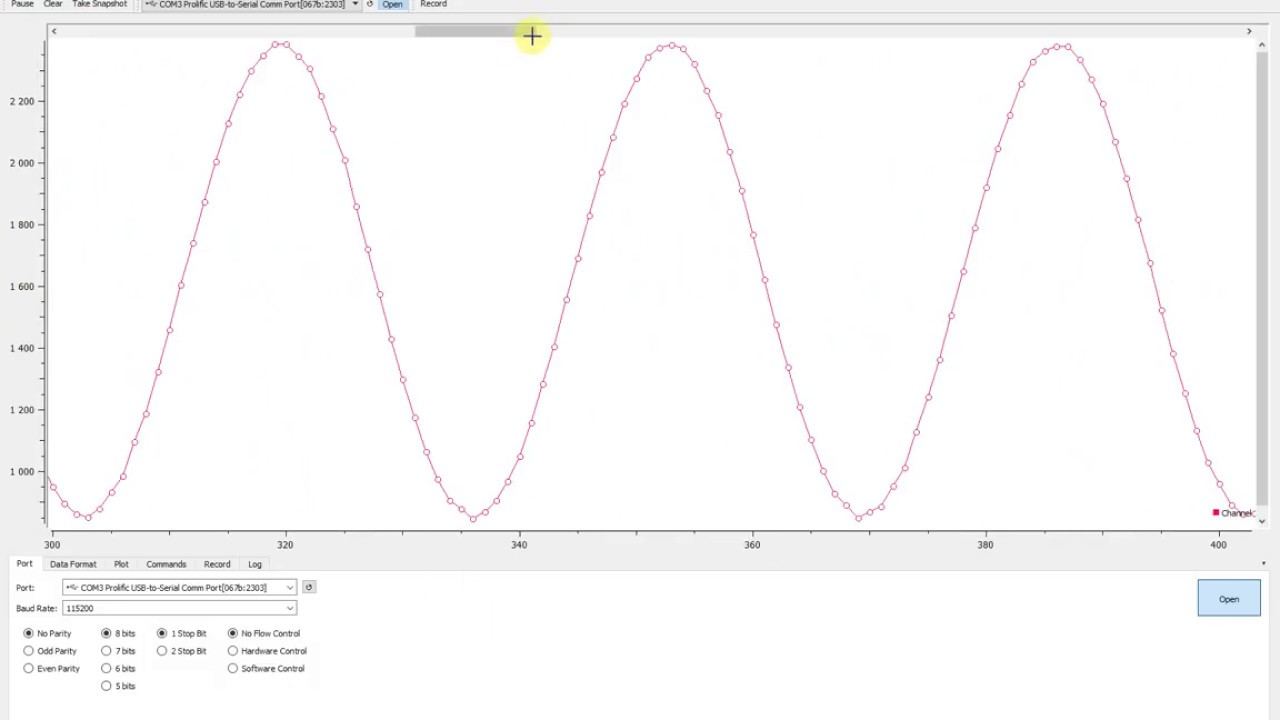 serial plot [ 1280 x 720 Pixel ]