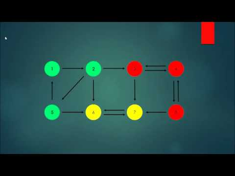 001 Strongly connected components introduction