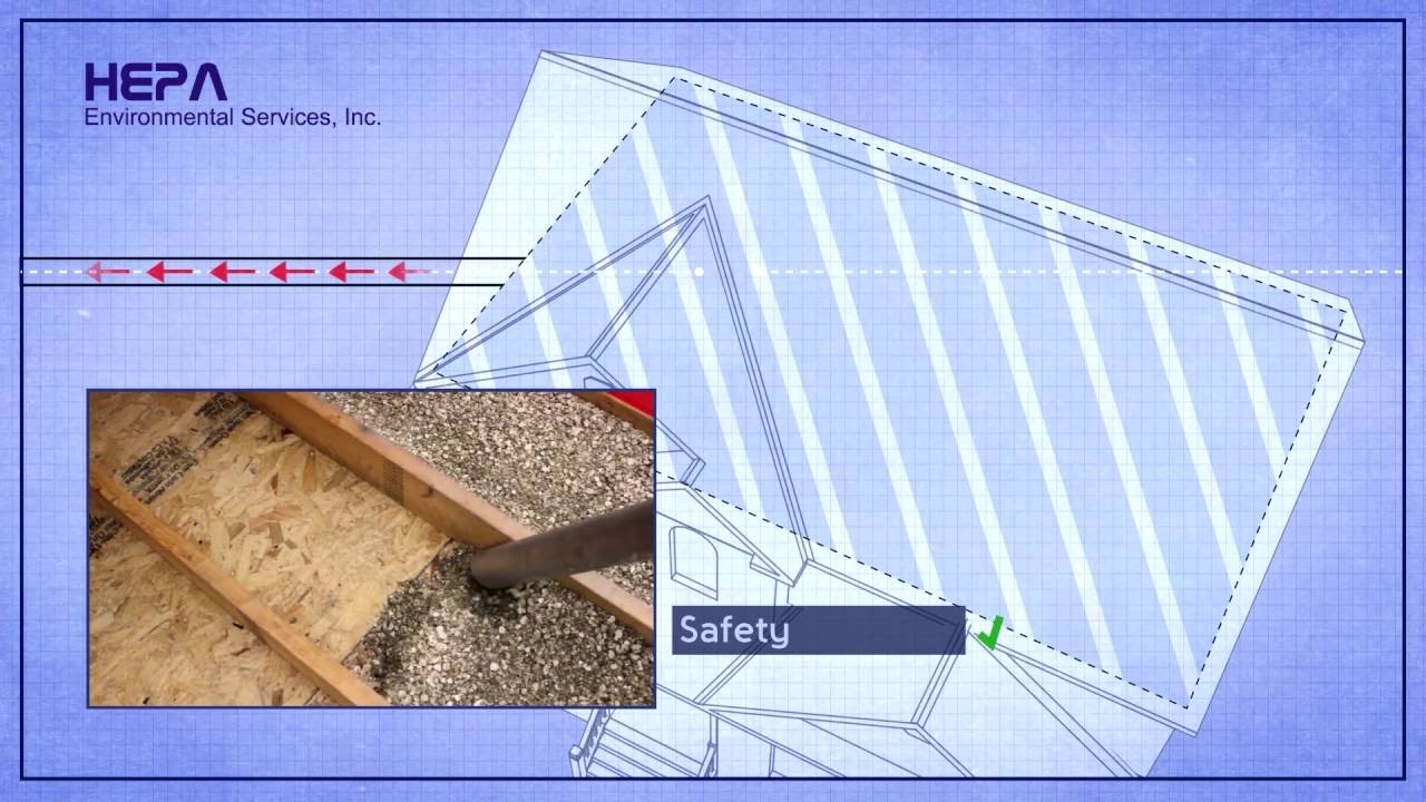 Vermiculite insulation removal youtube vermiculite insulation removal solutioingenieria Gallery