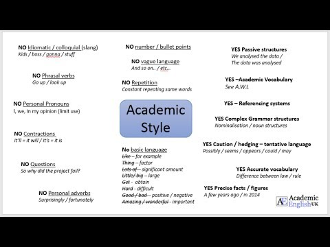 Academic Style (Academic Writing)