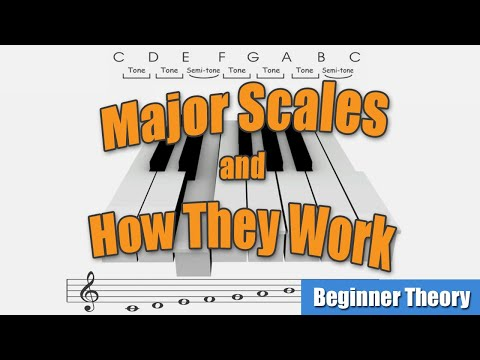 The Major Scale - Beginner Music Theory Lesson - Guitar and Piano - What is a Major Scale?