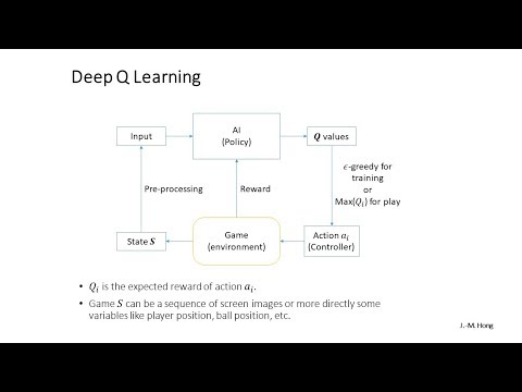 딥러닝 9.2 강화학습 Reinforcement Learning, Deep Q Learning