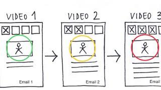 Come Acquisire Clienti o Distributori senza muoverti dal tuo ufficio