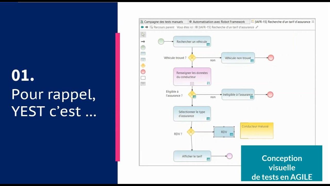 YEST 3.0 - Logiciel de conception et implémentation visuelles de test en agile
