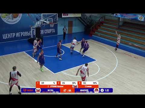 НБА 12.12.2020 БК СКА - АВАНГАРД