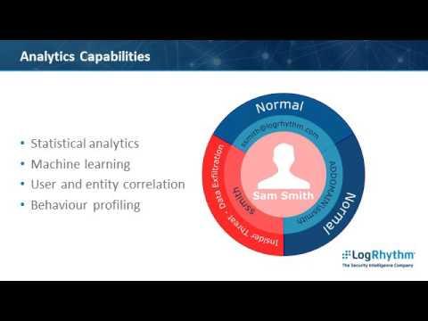 Discover hidden threats with User Behaviour Analytics (UBA)