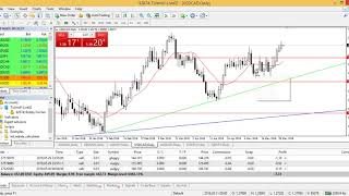 Analisa harian major pair Forex Edu support resistance h4 30 Mei 2018