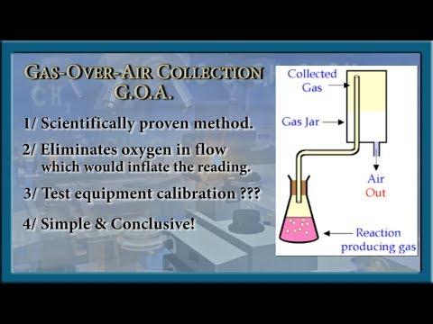 Hydrogen Test Method - Hydrogen Production - Revolutionary - 2018