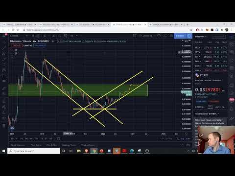 Bitcoin and Ethereum Blast into Orbit! LIVE SHOW!