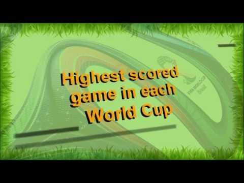 Highest scored Game in each World cup