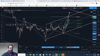 If Bitcoin Reaches THIS NUMBER, I become a BULL!  Let's look at the Technicals.