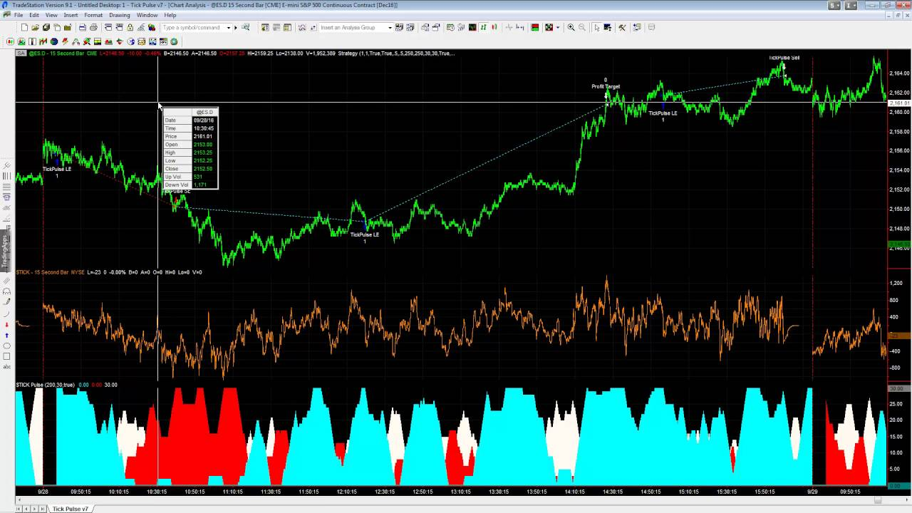 Forex Trading Levallois-Perret: Pulsar Trading Système