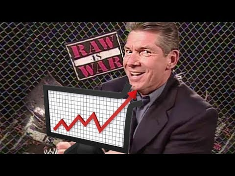 10 Highest Rated WWE RAW Segments Ever