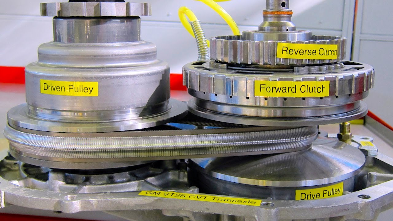 Continuously Variable Transaxle (CVT) Operation  YouTube