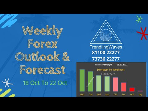 Weekly Forex Forecast And Outlook 18 Oct To 22 Oct 2021