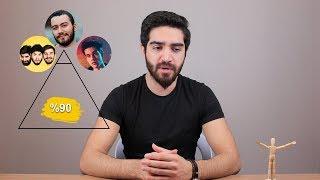 Youtube'un Arka Yüzü - Youtuberlar Ne Kadar Kazanıyor?