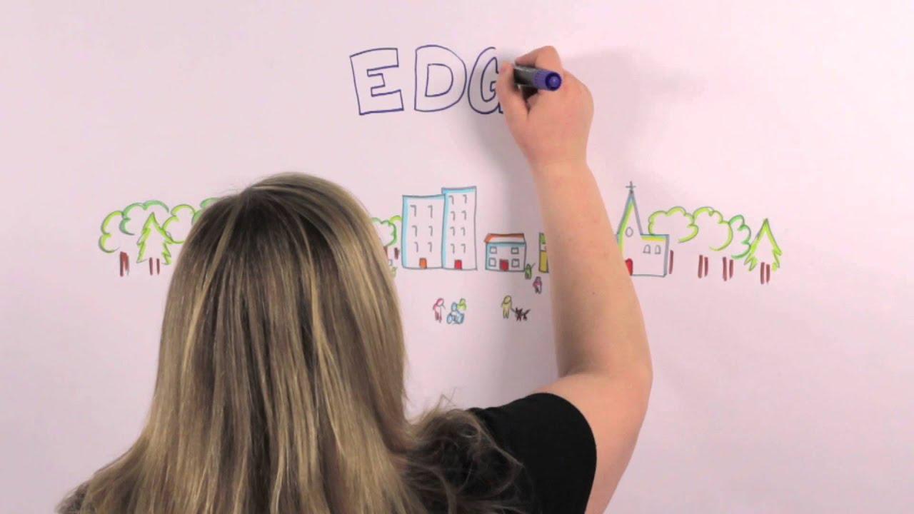 EDG Ethos