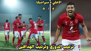 ترتيب الدوري المصري وترتيب الهدافين بعد فوز الاهلي علي سيراميكا كليوباترا 0/4